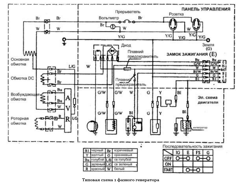 Ремонт сварочного бензогенератора своими руками 5