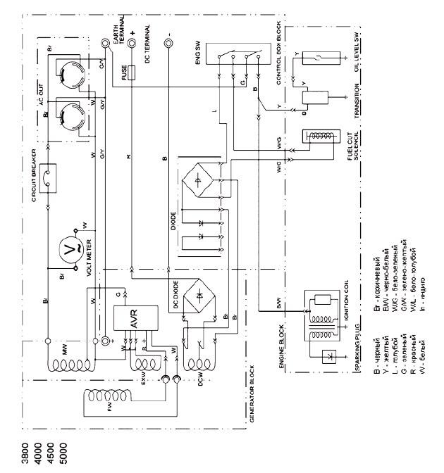 Ремонт сварочного бензогенератора своими руками 71